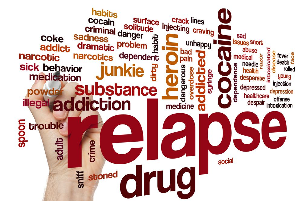 Avoid Relapse